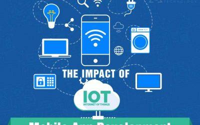 The Impact of IoT on Mobile App Development