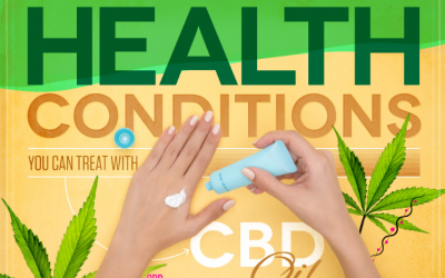 Health Conditions You Can Treat With CBD