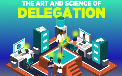The Art And Science Of Delegation
