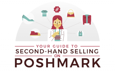 Your Guide to Second Hand Selling on Poshmark