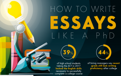 How To Write Essays Like A PhD