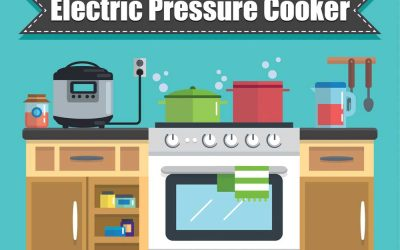 How Do Insta Posts and Pressure Cookers Work