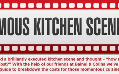 Kitchen Designs From Famous Movie Scenes