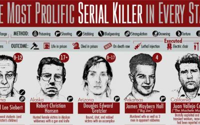 The Most Prolific Serial Killer in Every US State