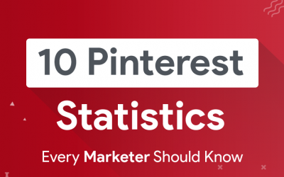 10 Pinterest Statistics Every Marketer Should Know in 2018