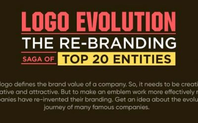 The Re-branding Saga of 20 Top Entitles
