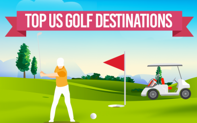 Top Us Golf Destinations