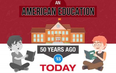 An American Education 50 Years Ago vs Today