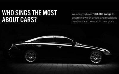 Musicians Who Sing the Most About Cars