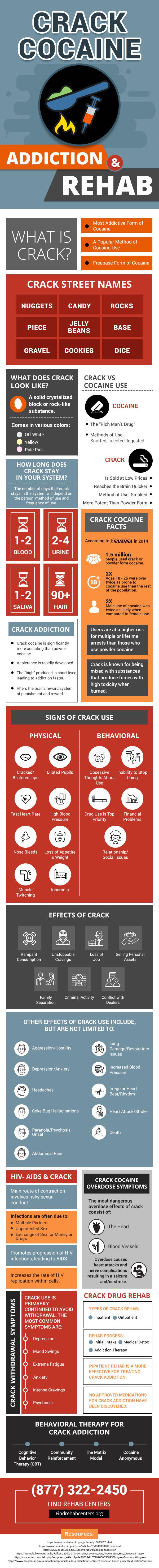 Crack Cocaine Addiction and Rehab