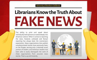Librarians Know the Truth About Fake News