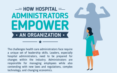 How Hospital Administrators Empower Their Organizations
