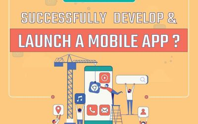How to Successfully Develop & Launch a Mobile App