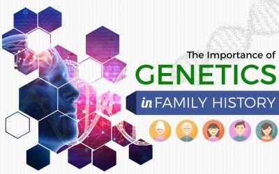 The Importance of Genetics in Family History