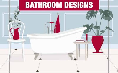 Trending Bathroom Designs