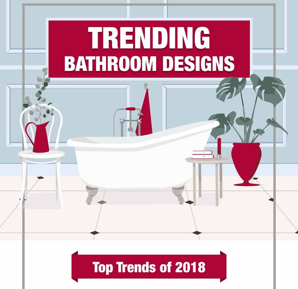 Trending Bathroom Designs [Infographic]