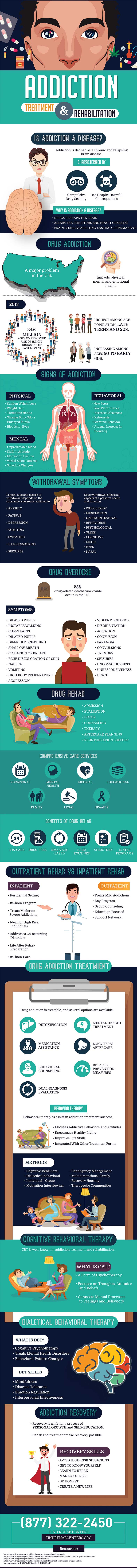 Addiction Treatment and Rehabilitation