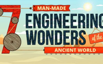 7 Man-Made Engineering Wonders of the Ancient World