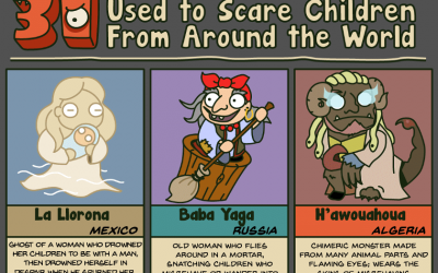 31 Mythical Creatures Used to Scare Children From Around the World