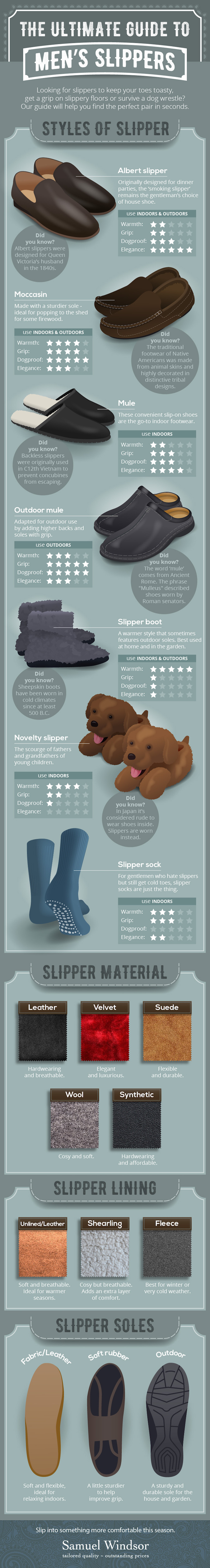 The Ultimate Guide to Men's Slippers