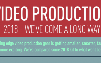Video Production – State of the Art 2018