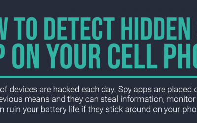 How to Detect Hidden Spy App on Your Cell Phone