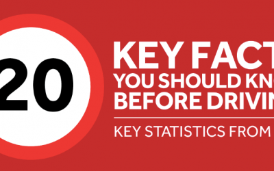 20 Key Facts You Should Know Before Driving