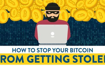 The Best Ways to Safeguard Your Bitcoin
