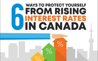 Strategies to Minimize Interest Rate Hikes in Canada