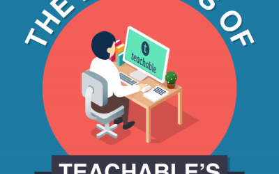The Benefits of Teachable's Online Course Platform