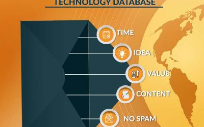Enhance Your Email Marketing With Genuine Technology Database