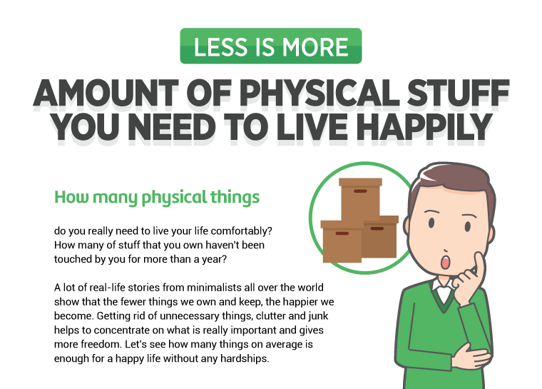 Amount of Physical Stuff to Live Happily