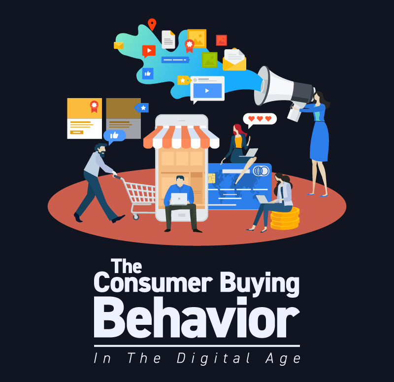 Consumer Buying: The Consumer Buying Behavior In The Digital Age [Infographic]