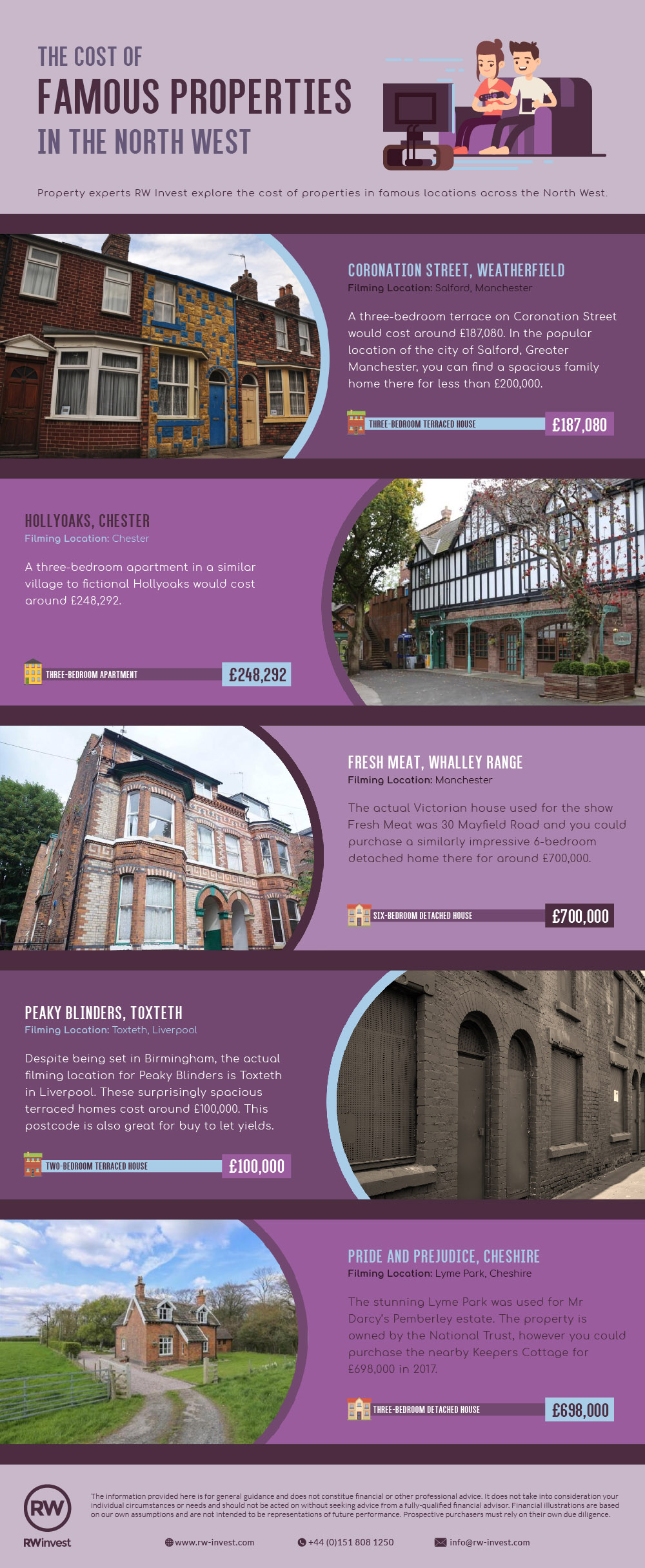 Infographic about the real cost of houses from UK TV shows