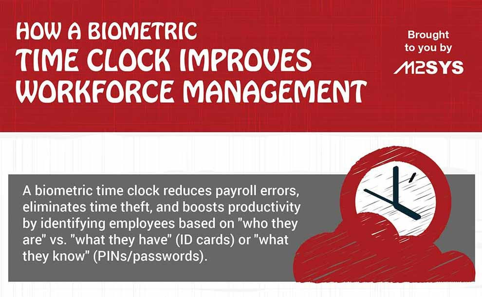 How A Biometric Time Clock Improves Workforce Management [Infographic]