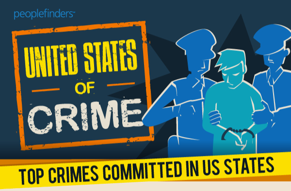United States of Crime – Top Crimes Committed in US States
