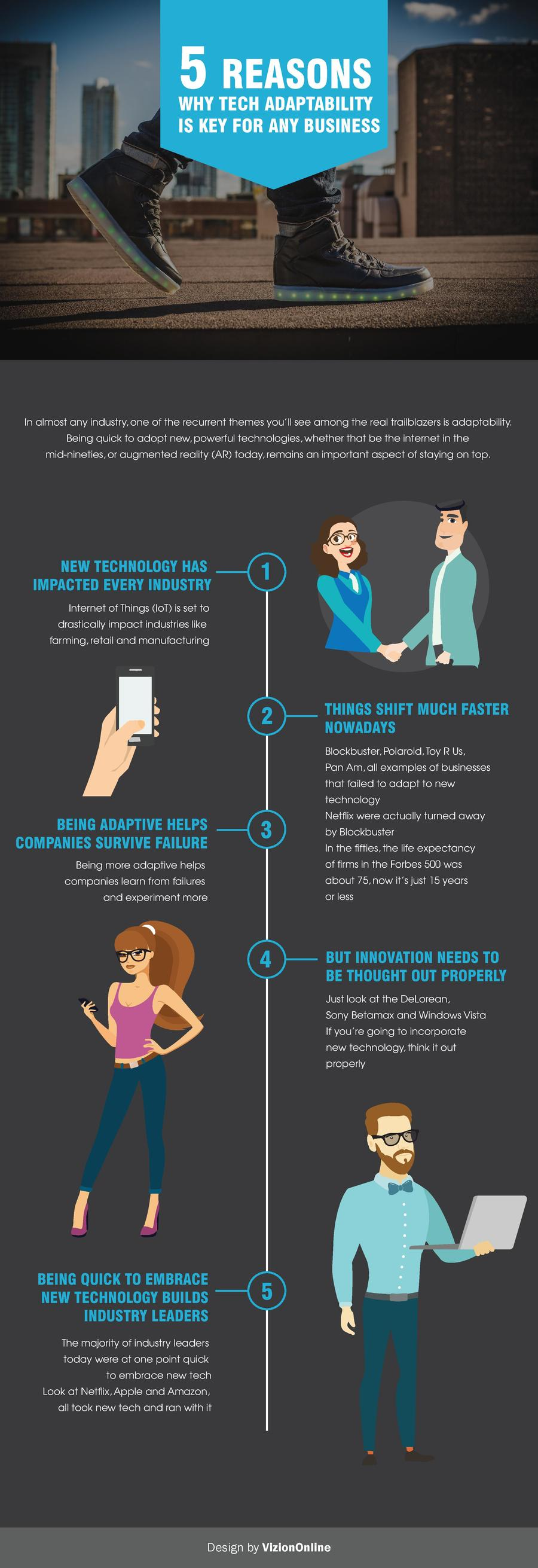 5 Reasons Why Tech Adaptability is Key for Any Business