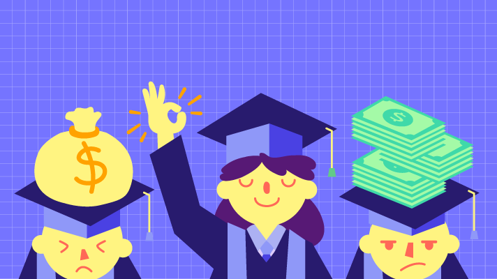Hacking College Debt: 4 Steps to Save Years of Financial Problems