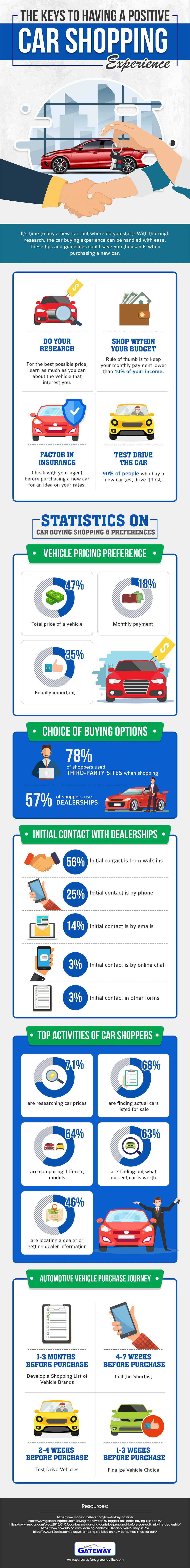 The Keys to Having a Positive Car Shopping Experience