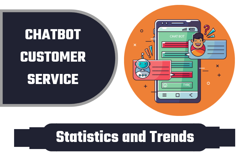 Customer Support Chatbot – Statistic and Trends 2019