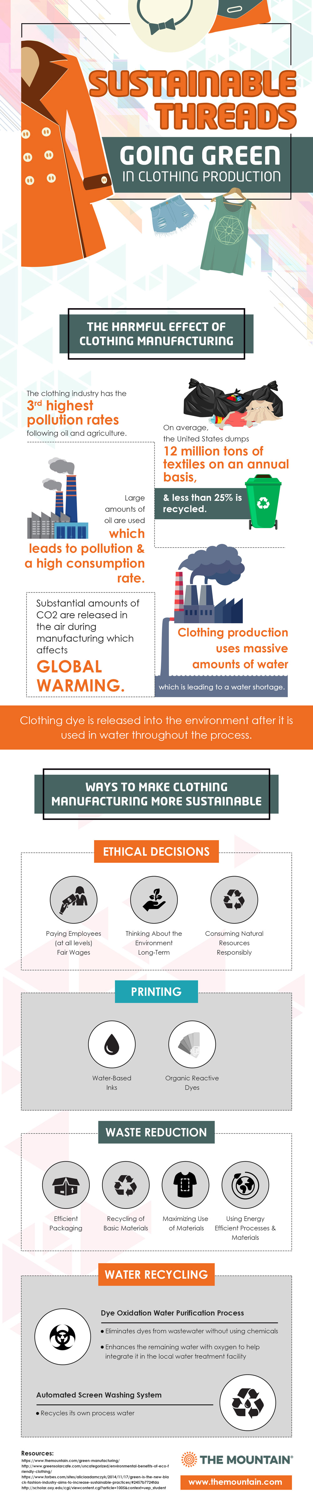 Sustainable Threads: Going Green in Clothing Production