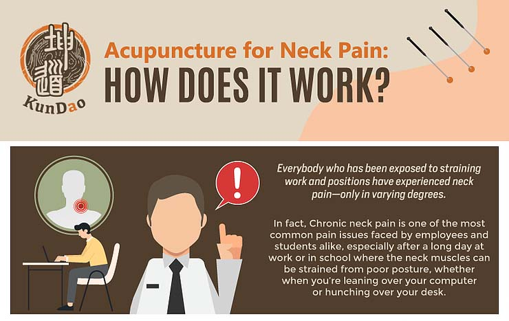 Acupuncture For Neck Pain: How Does it Work?