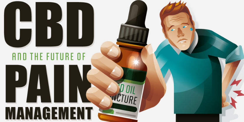CBD And The Future Of Pain Management