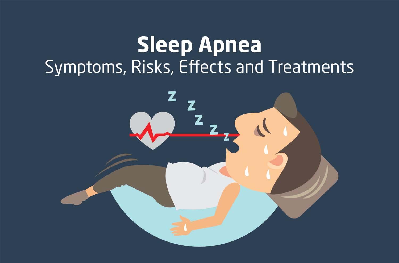 Sleep Apnea: Symptoms, Risks, Effects, and Treatment