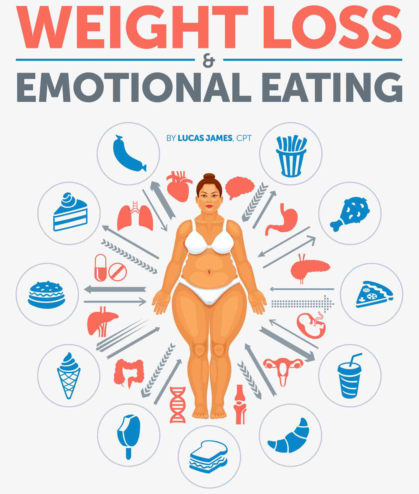 Weight Loss For Emotional Eating