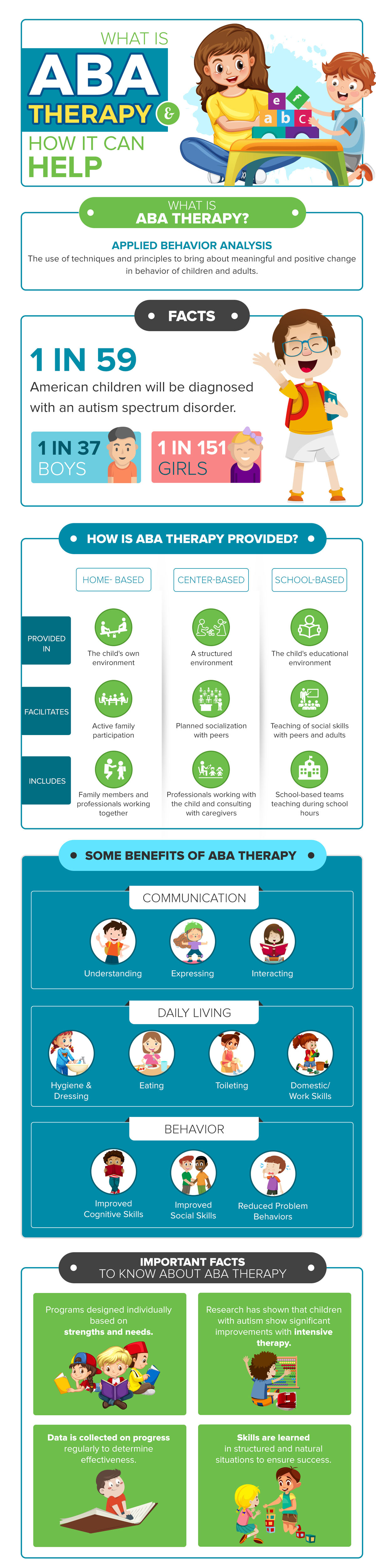 What Is ABA Therapy & How It Can Help