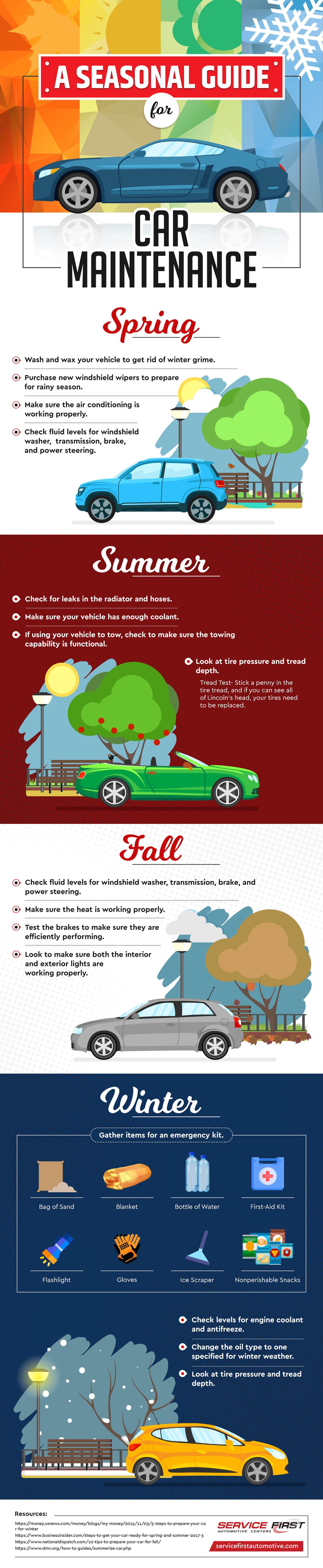 Seasonal Guide for Car Maintenance