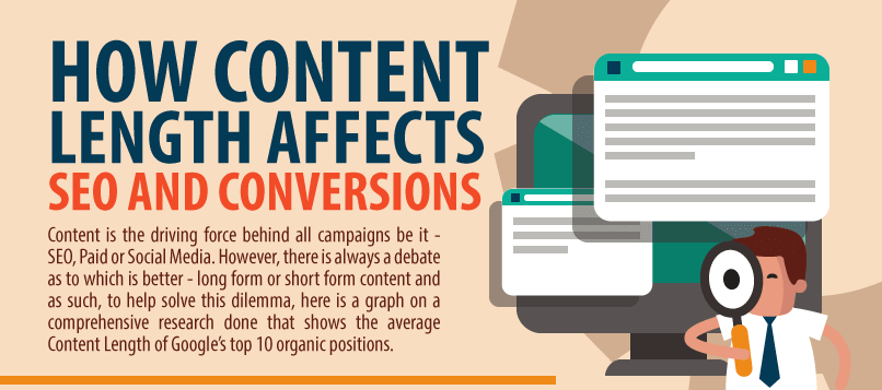 How Content Length Affects SEO and Conversions