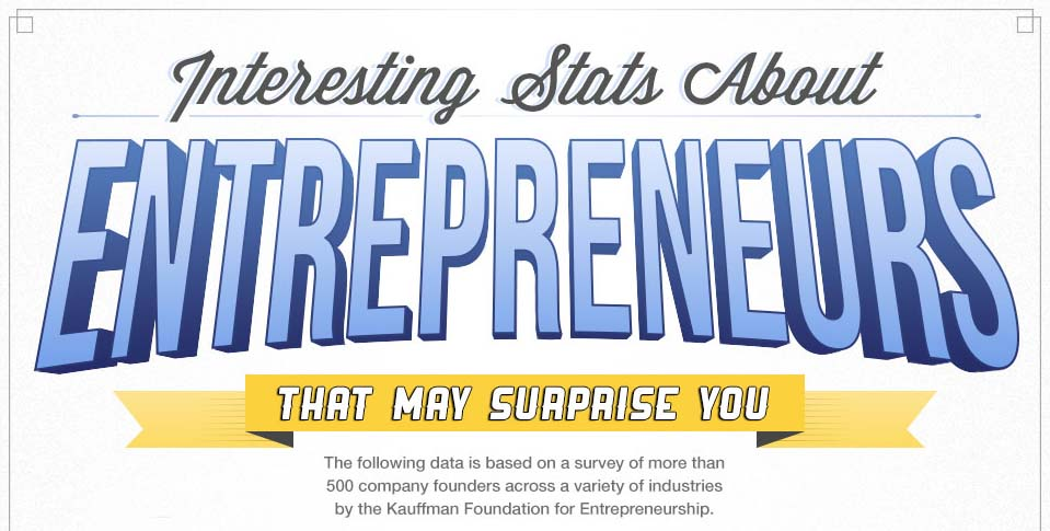 9 Interesting Stats That Prove Anyone Can Be An Entrepreneur