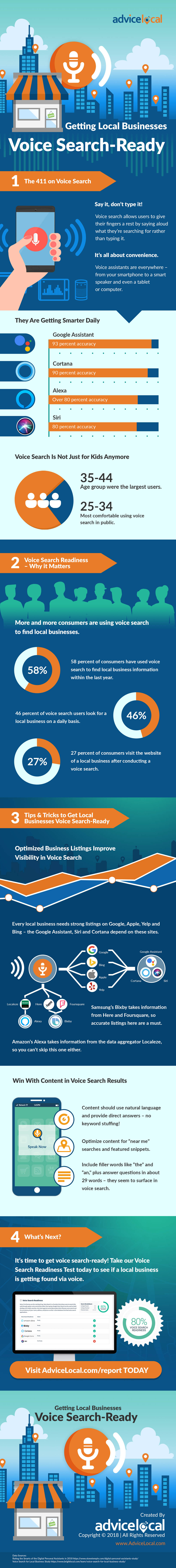Getting Local Businesses Voice Search-Ready